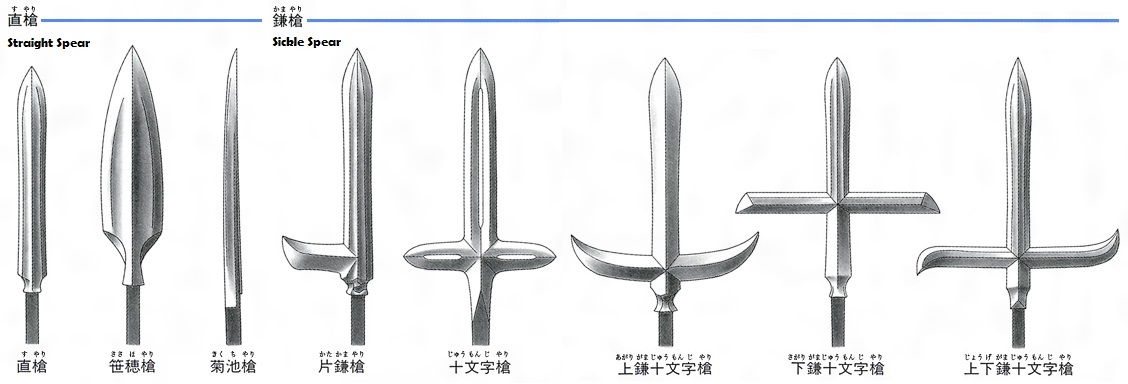 Various Forms of Kamayari