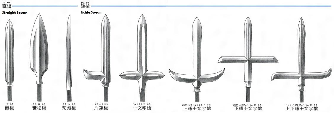 Various Forms of Kamayari