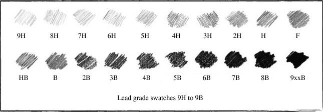 Pencil lead hardness